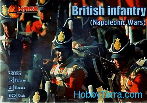 British infantry, Napoleonic Wars