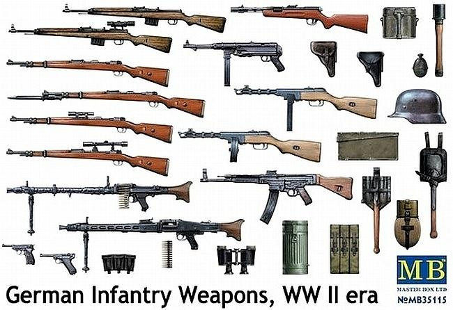 Master Box  35115 German infantry weapons, WW II era