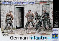 German Infantry, Western Europe, 1944-1945