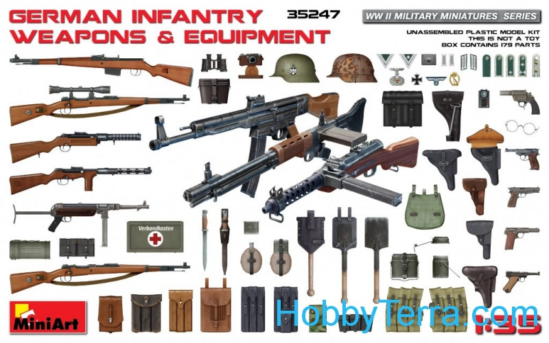 German Infantry Weapons & Equipment