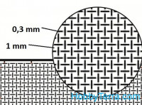 Large wire Mesh