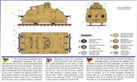 UM  255 Heavy artillery armored car S.Sp