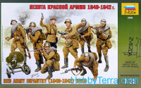 WWII Red Army infantry, 1940-1942